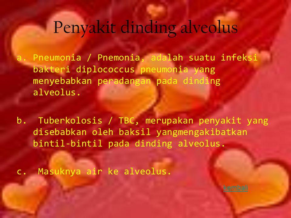 Penyakit dinding alveolus a.Pneumonia / Pnemonia, adalah suatu infeksi bakteri diplococcus pneumonia yang menyebabkan peradangan pada dinding alveolus