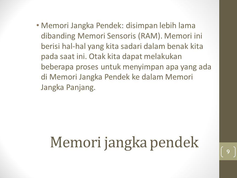 Memori jangka panjang Memori Jangka Panjang: Memori Jangka Panjang adalah informasi-informasi yang disimpan dalam ingatan kita untuk keperluan di masa yang akan datang (storage).