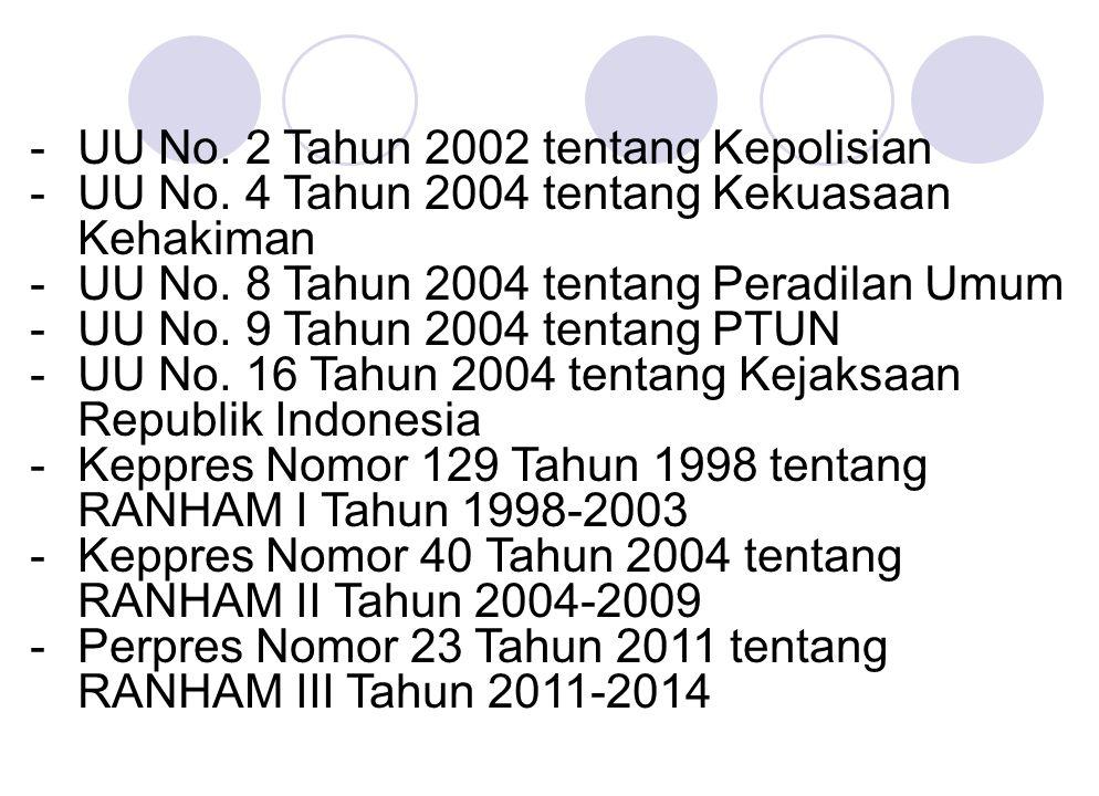 -UU No. 2 Tahun 2002 tentang Kepolisian -UU No. 4 Tahun 2004 tentang Kekuasaan Kehakiman -UU No. 8 Tahun 2004 tentang Peradilan Umum -UU No. 9 Tahun 2