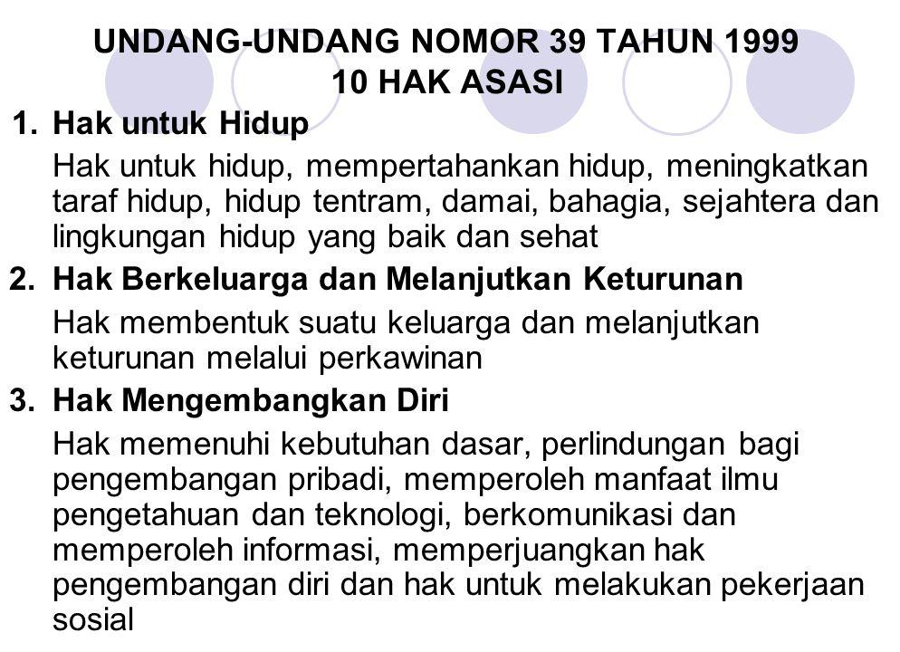 UNDANG-UNDANG NOMOR 39 TAHUN 1999 10 HAK ASASI 1.Hak untuk Hidup Hak untuk hidup, mempertahankan hidup, meningkatkan taraf hidup, hidup tentram, damai