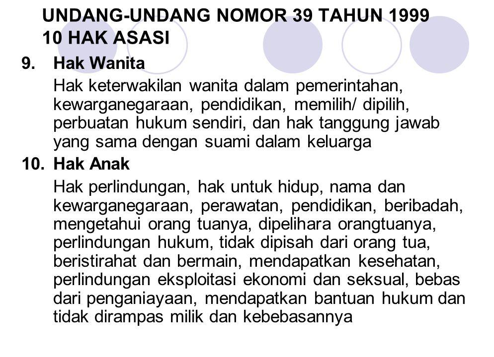 UNDANG-UNDANG NOMOR 39 TAHUN 1999 10 HAK ASASI 9.Hak Wanita Hak keterwakilan wanita dalam pemerintahan, kewarganegaraan, pendidikan, memilih/ dipilih,