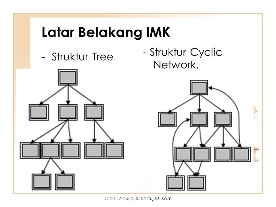 Latar Belakang IMK -Struktur Tree - Struktur Cyclic Network. Oleh : Anisya, S. Kom., M. Kom