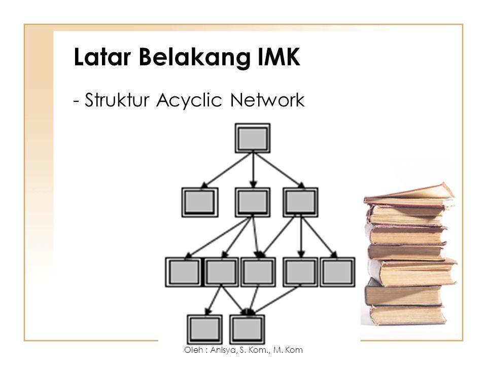 Latar Belakang IMK - Struktur Acyclic Network Oleh : Anisya, S. Kom., M. Kom