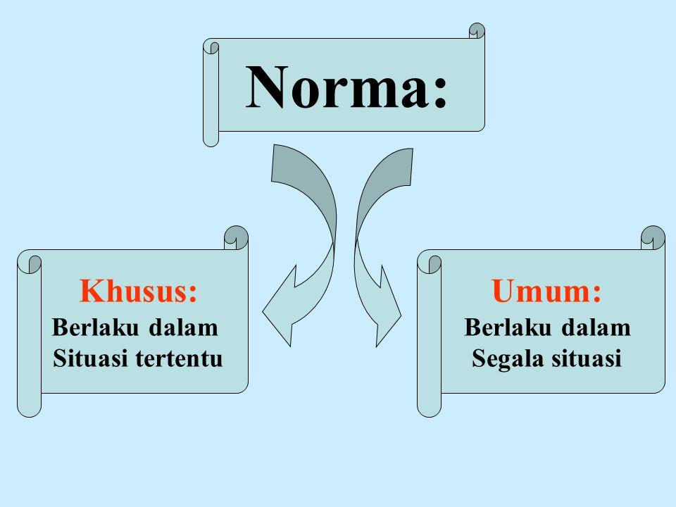 Norma: Khusus: Berlaku dalam Situasi tertentu Umum: Berlaku dalam Segala situasi