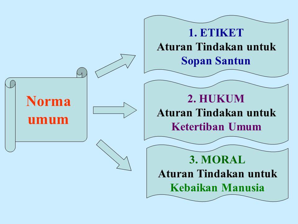 1. ETIKET Aturan Tindakan untuk Sopan Santun 2. HUKUM Aturan Tindakan untuk Ketertiban Umum 3. MORAL Aturan Tindakan untuk Kebaikan Manusia Norma umum