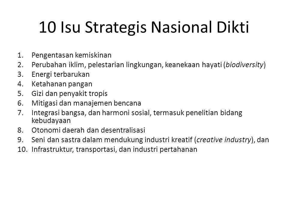10 Isu Strategis Nasional Dikti 1.Pengentasan kemiskinan 2.Perubahan iklim, pelestarian lingkungan, keanekaan hayati (biodiversity) 3.Energi terbaruka