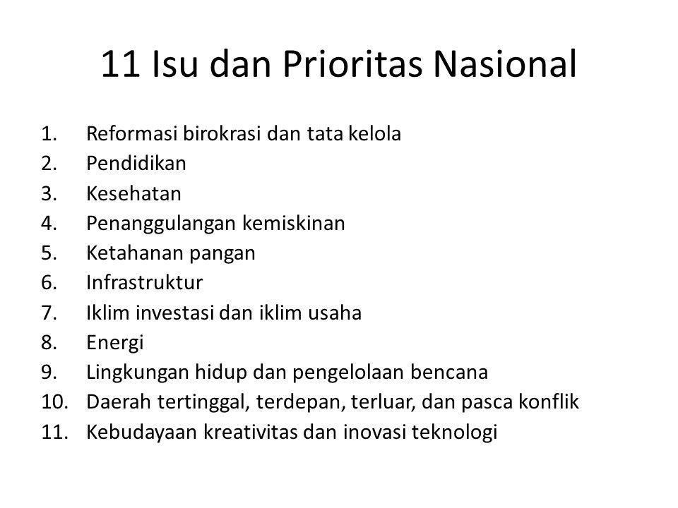 11 Isu dan Prioritas Nasional 1.Reformasi birokrasi dan tata kelola 2.Pendidikan 3.Kesehatan 4.Penanggulangan kemiskinan 5.Ketahanan pangan 6.Infrastr