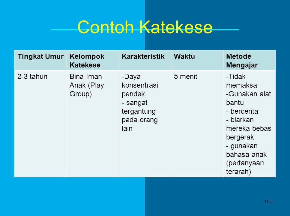 Kelompok Usia Tahap sebelum kelahiran/konsepsi Tahap Batita (0-3 tahun) Tahap Prasekolah (3-6 tahun) Tahap Anak-anak (6-11 tahun) Tahap Remaja (11-20