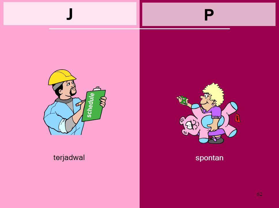 61 silahkan Anda memilih J atau P J J udging penilai P P erceiving penerima