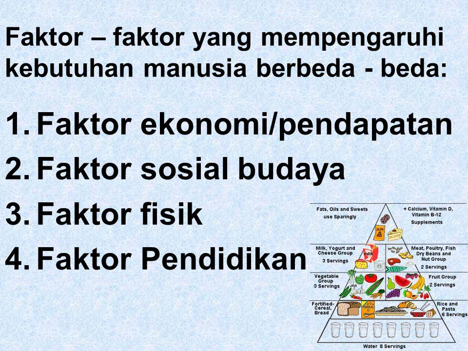Faktor – faktor yang mempengaruhi kebutuhan manusia berbeda - beda: 1.Faktor ekonomi/pendapatan 2.Faktor sosial budaya 3.Faktor fisik 4.Faktor Pendidi