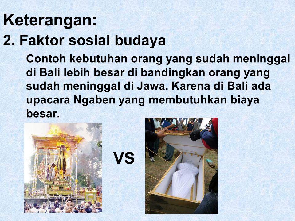 Keterangan: 2. Faktor sosial budaya Contoh kebutuhan orang yang sudah meninggal di Bali lebih besar di bandingkan orang yang sudah meninggal di Jawa.