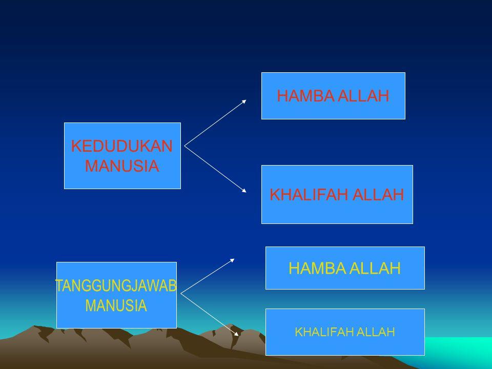KEDUDUKAN MANUSIA HAMBA ALLAH KHALIFAH ALLAH TANGGUNGJAWAB MANUSIA HAMBA ALLAH KHALIFAH ALLAH