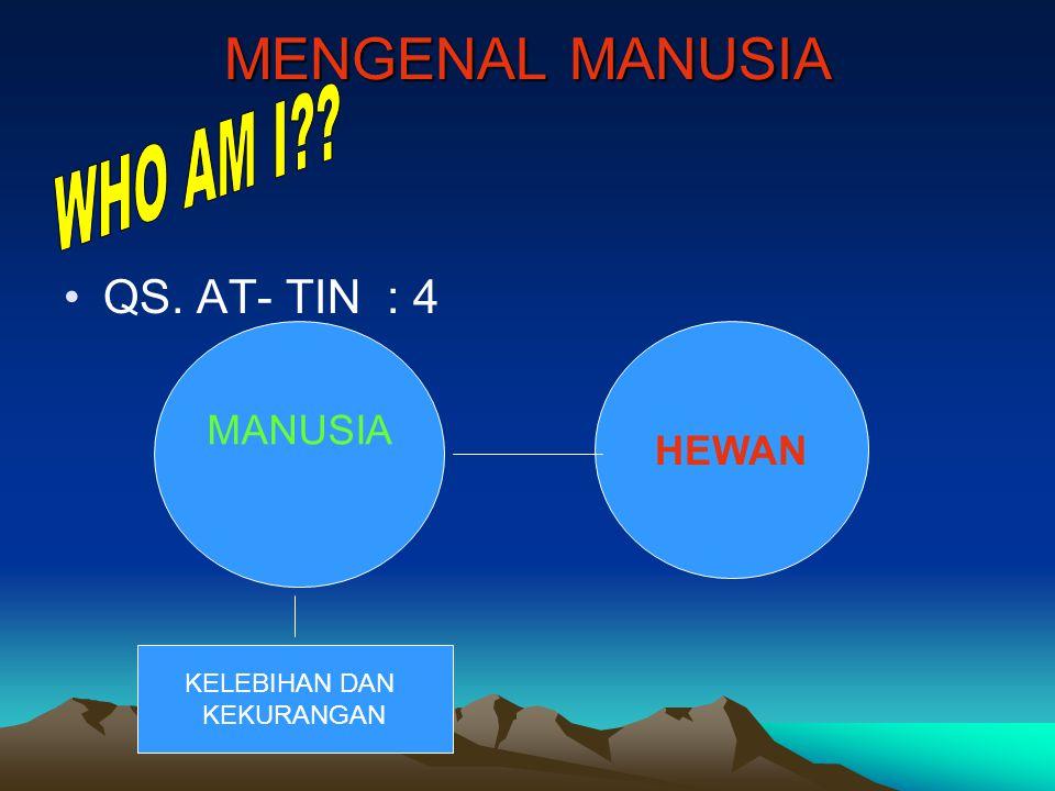 MENGENAL MANUSIA QS. AT- TIN : 4 MANUSIA HEWAN KELEBIHAN DAN KEKURANGAN