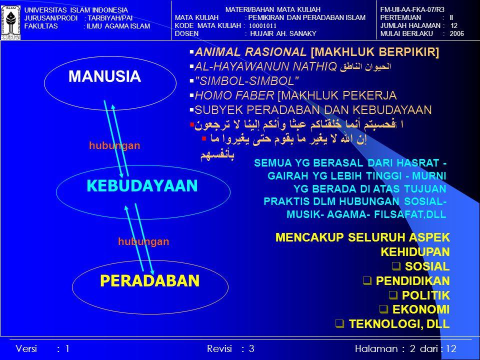 FM-UII-AA-FKA-07/R3 PERTEMUAN : II JUMLAH HALAMAN : 12 MULAI BERLAKU : 2006 MATERI/BAHAN MATA KULIAH MATA KULIAH : PEMIKIRAN DAN PERADABAN ISLAM KODE MATA KULIAH : 10001011 DOSEN : HUJAIR AH.