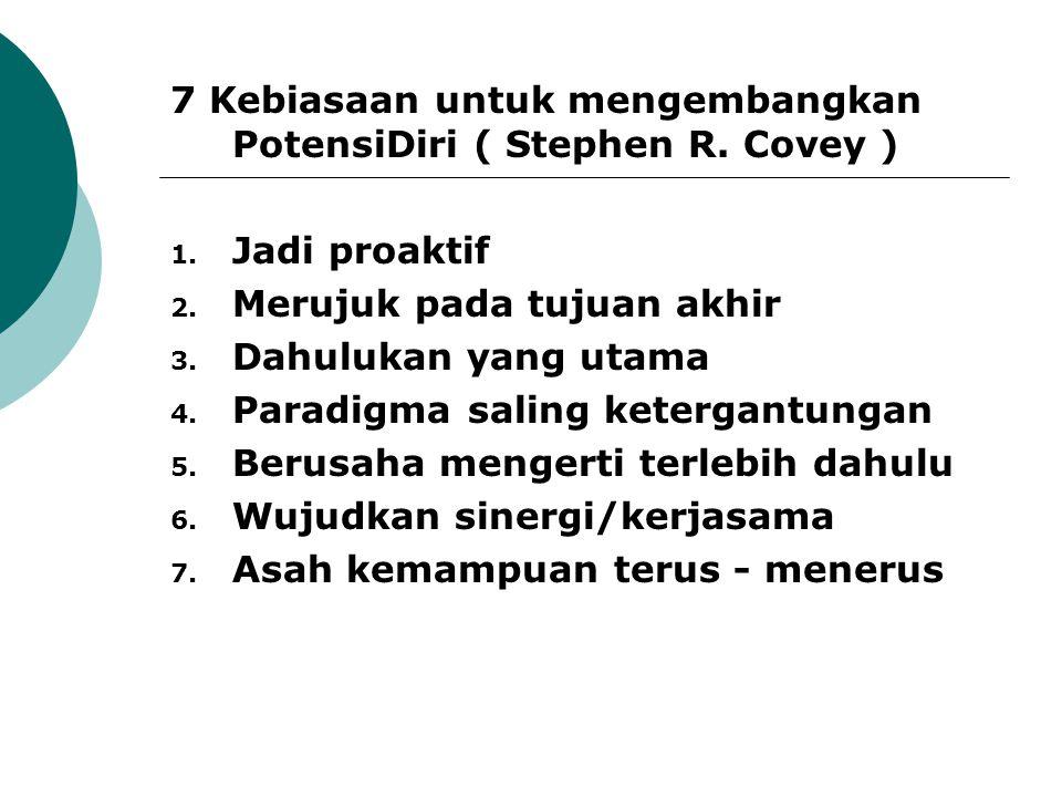 7 Kebiasaan untuk mengembangkan PotensiDiri ( Stephen R. Covey ) 1. Jadi proaktif 2. Merujuk pada tujuan akhir 3. Dahulukan yang utama 4. Paradigma sa