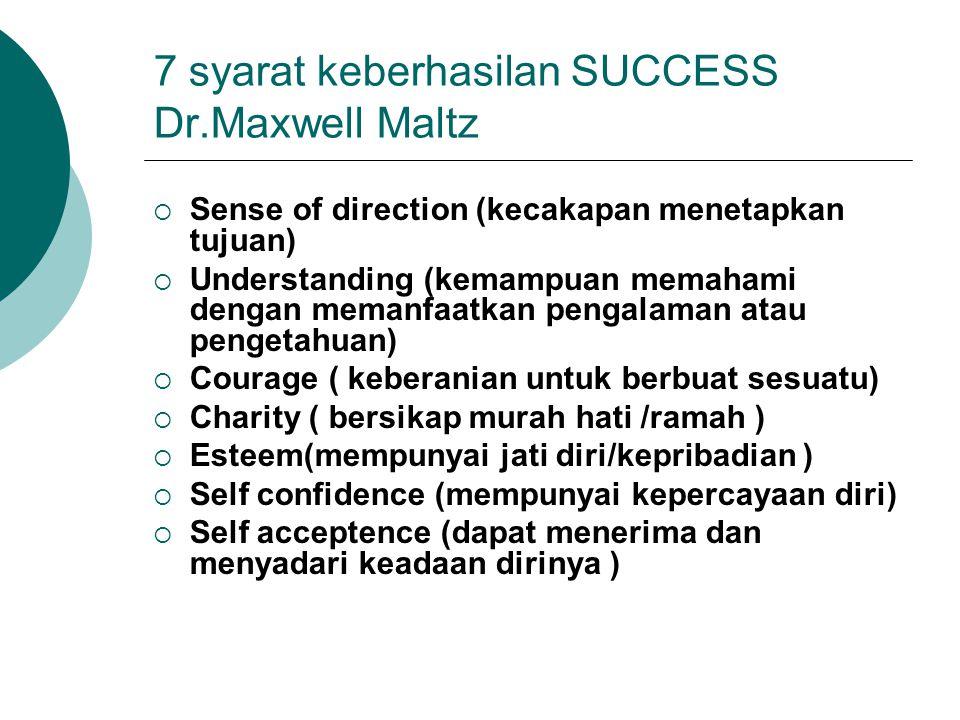 7 syarat keberhasilan SUCCESS Dr.Maxwell Maltz  Sense of direction (kecakapan menetapkan tujuan)  Understanding (kemampuan memahami dengan memanfaat