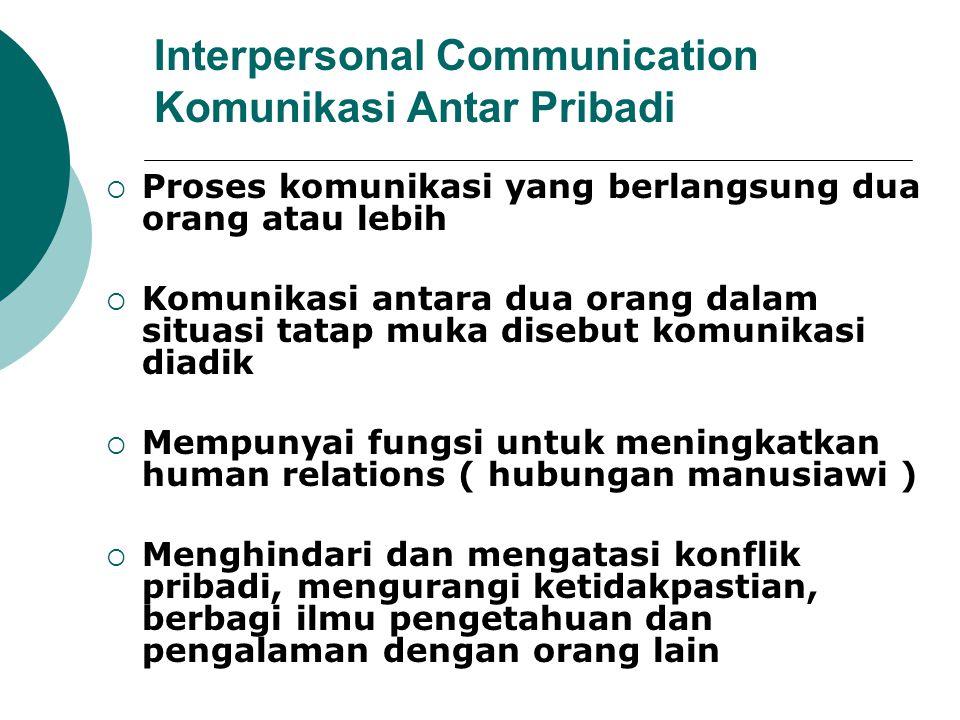 Interpersonal Communication Komunikasi Antar Pribadi  Proses komunikasi yang berlangsung dua orang atau lebih  Komunikasi antara dua orang dalam sit