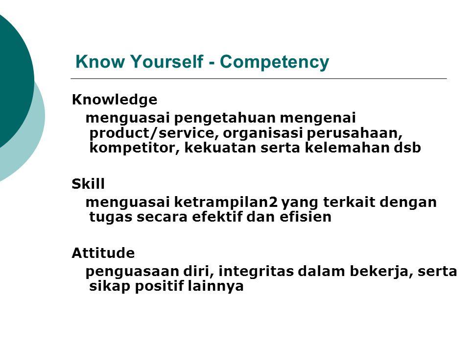 Know Yourself - Competency Knowledge menguasai pengetahuan mengenai product/service, organisasi perusahaan, kompetitor, kekuatan serta kelemahan dsb S
