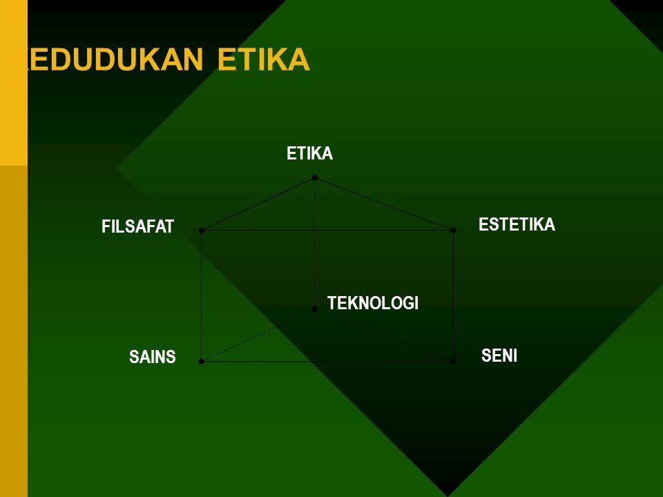 ETIKA LINGKUNGAN D.A. Suriamihardja PPLH Universitas Hasanuddin