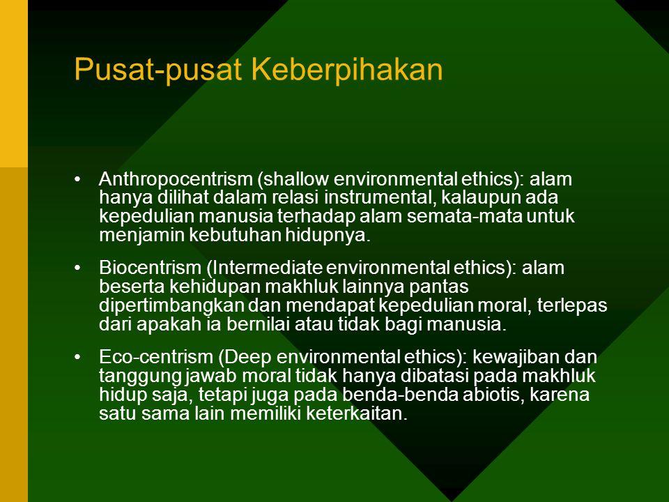 Etika Lingkungan Hidup Etika lingkungan hidup memberikan dasar bertindak yang dinilai baik secara moral dalam hubungan antar manusia (aspek culture),