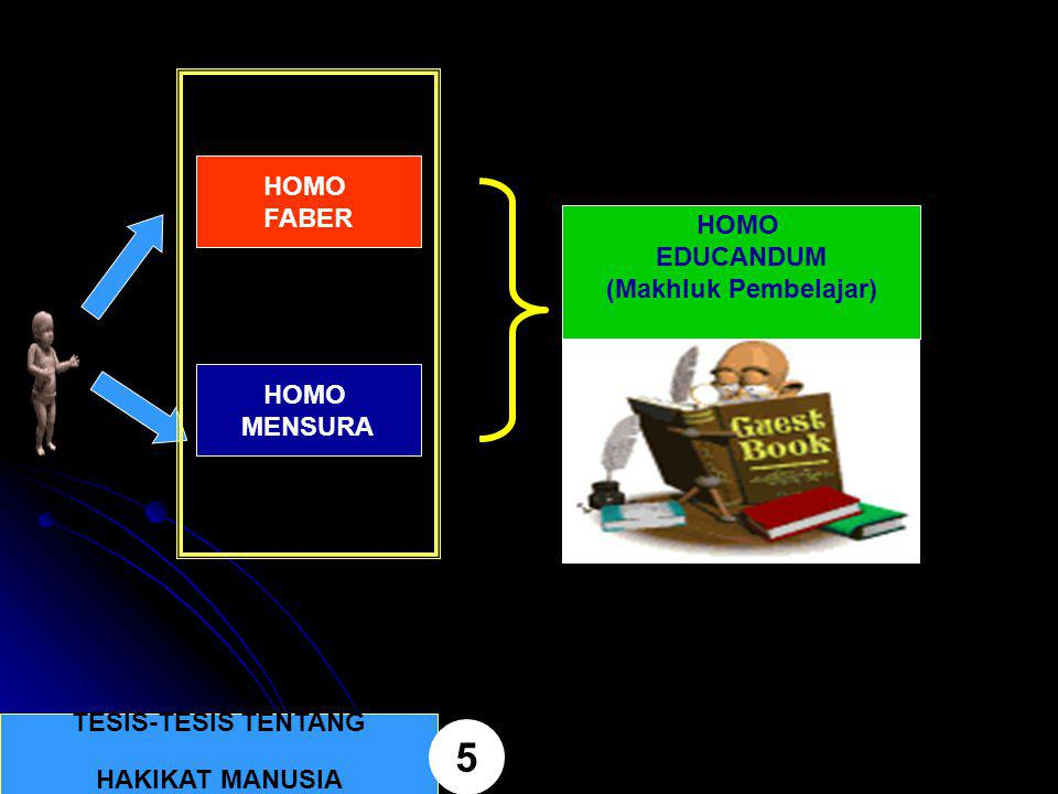 TESIS-TESIS TENTANG HAKIKAT MANUSIA 5 HOMO FABER HOMO MENSURA HOMO EDUCANDUM (Makhluk Pembelajar)