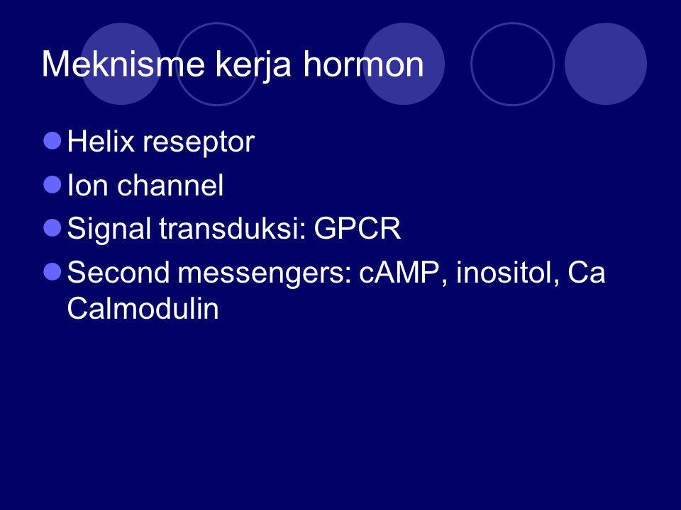 Meknisme kerja hormon Helix reseptor Ion channel Signal transduksi: GPCR Second messengers: cAMP, inositol, Ca Calmodulin