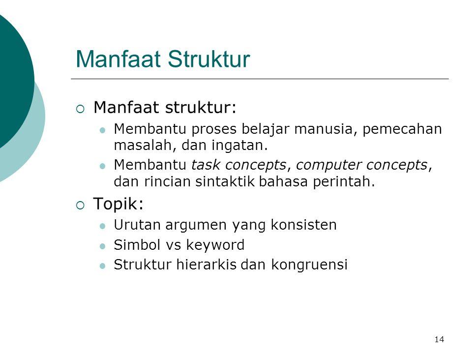 14 Manfaat Struktur  Manfaat struktur: Membantu proses belajar manusia, pemecahan masalah, dan ingatan. Membantu task concepts, computer concepts, da