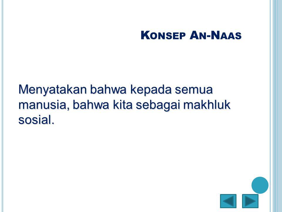 K ONSEP A N -N AAS Menyatakan bahwa kepada semua manusia, bahwa kita sebagai makhluk sosial.