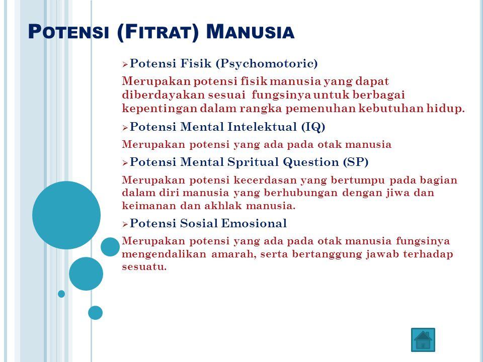 P OTENSI (F ITRAT ) M ANUSIA  Potensi Fisik (Psychomotoric) Merupakan potensi fisik manusia yang dapat diberdayakan sesuai fungsinya untuk berbagai k