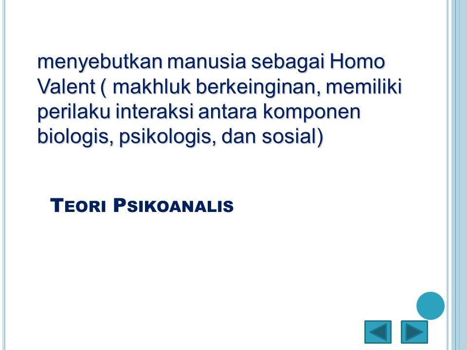 T EORI P SIKOANALIS menyebutkan manusia sebagai Homo Valent ( makhluk berkeinginan, memiliki perilaku interaksi antara komponen biologis, psikologis, dan sosial)