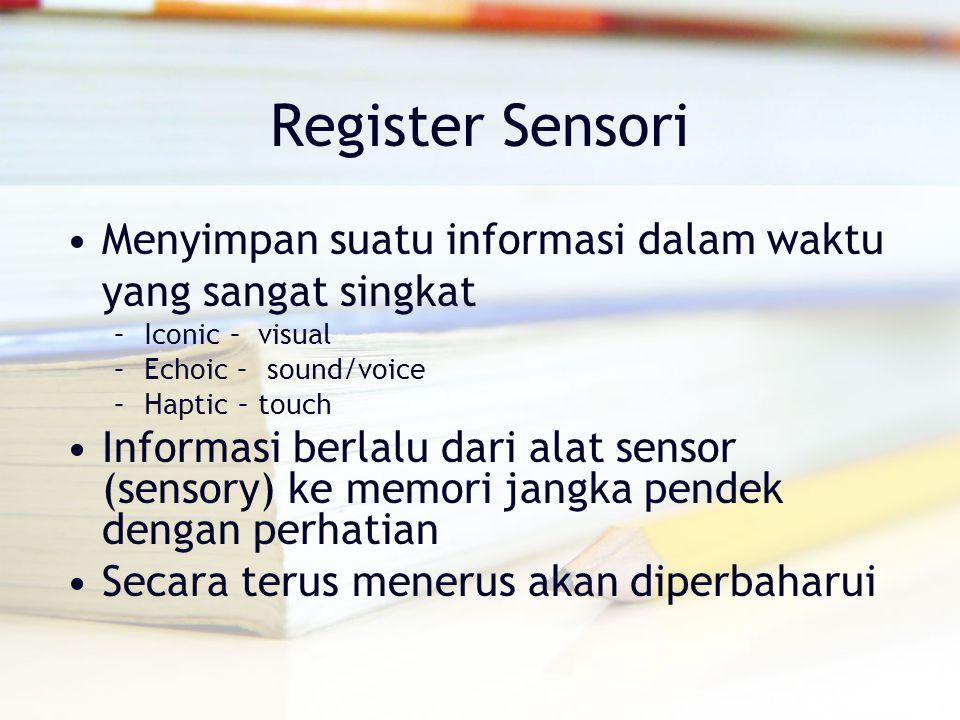 Register Sensori Menyimpan suatu informasi dalam waktu yang sangat singkat –Iconic –visual –Echoic – sound/voice –Haptic – touch Informasi berlalu dar