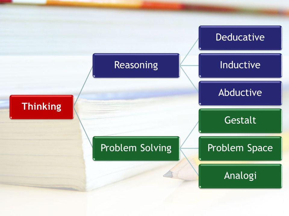 Thinking ReasoningDeducativeInductiveAbductiveProblem SolvingGestaltProblem SpaceAnalogi