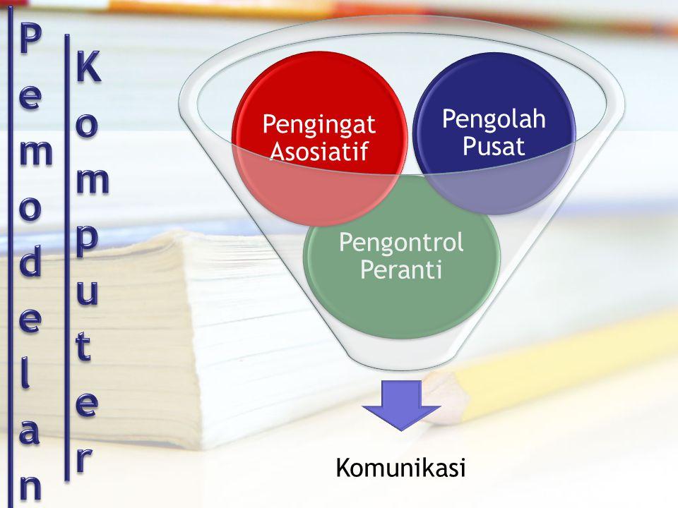 Komunikasi Pengontrol Peranti Pengingat Asosiatif Pengolah Pusat