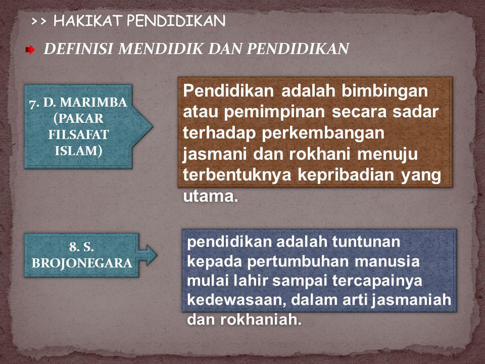 7.D. MARIMBA (PAKAR FILSAFAT ISLAM) 7. D.