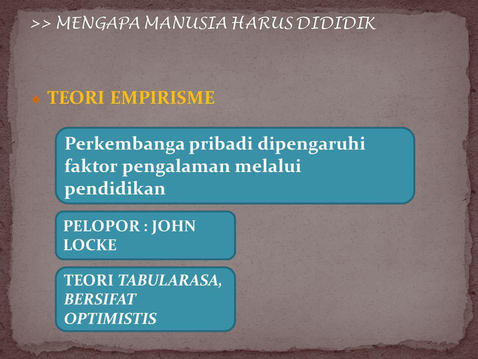 TEORI EMPIRISME Perkembanga pribadi dipengaruhi faktor pengalaman melalui pendidikan PELOPOR : JOHN LOCKE TEORI TABULARASA, BERSIFAT OPTIMISTIS