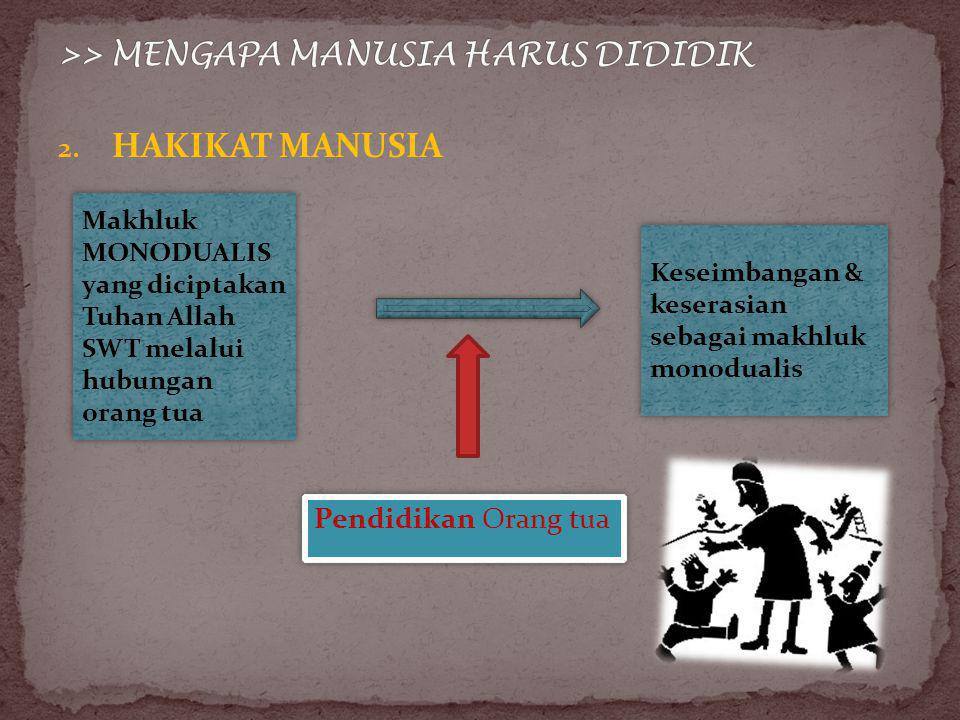 2. HAKIKAT MANUSIA Makhluk MONODUALIS yang diciptakan Tuhan Allah SWT melalui hubungan orang tua Keseimbangan & keserasian sebagai makhluk monodualis
