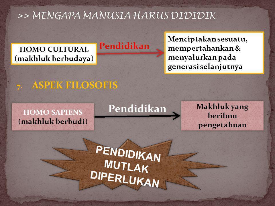 HOMO CULTURAL (makhluk berbudaya) Menciptakan sesuatu, mempertahankan & menyalurkan pada generasi selanjutnya Pendidikan 7.