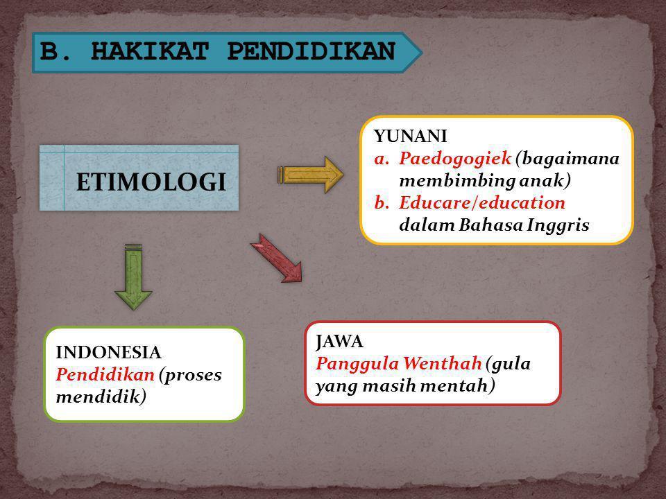 ETIMOLOGI YUNANI a.Paedogogiek (bagaimana membimbing anak) b.Educare/education dalam Bahasa Inggris JAWA Panggula Wenthah (gula yang masih mentah) INDONESIA Pendidikan (proses mendidik)