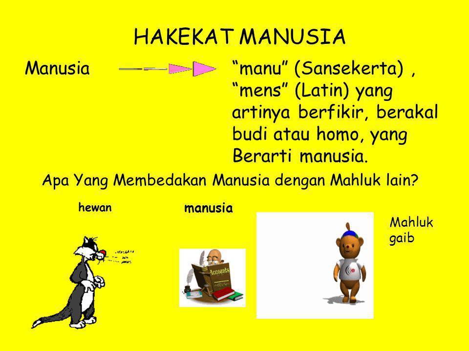 Manusia manu (Sansekerta), mens (Latin) yang artinya berfikir, berakal budi atau homo, yang Berarti manusia.