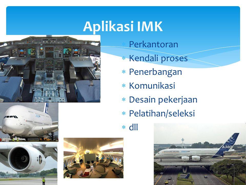 Aplikasi IMK  Perkantoran  Kendali proses  Penerbangan  Komunikasi  Desain pekerjaan  Pelatihan/seleksi  dll