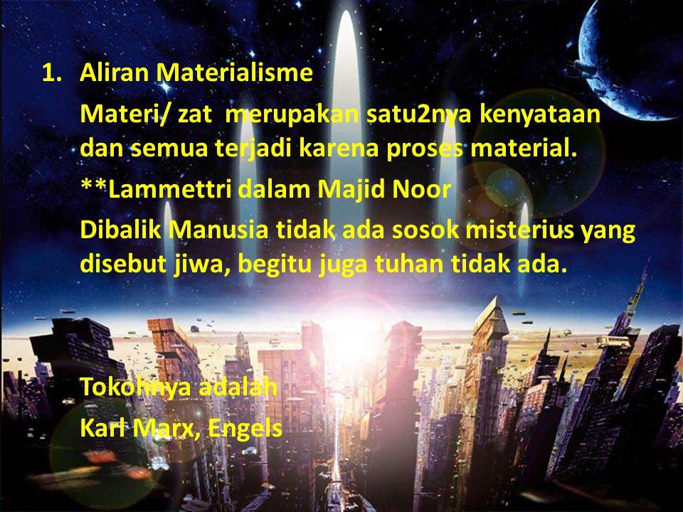 Manusia Adalah Mahluk Yang Terdiri Dari Badan Dan Jiwa Sebagai Kesatuan Yang Utuh (Majid Moor) HAL INI MEMUNCULKAN BEBERAPA ALIRAN TENTANG MANUSIA ALI