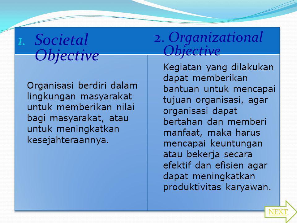 1. Societal Objective Organisasi berdiri dalam lingkungan masyarakat untuk memberikan nilai bagi masyarakat, atau untuk meningkatkan kesejahteraannya.
