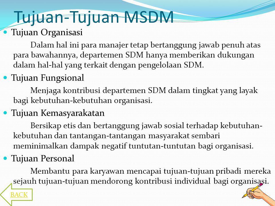 Fungsi MSDM  Fungsi Manajerial 1) Perencanaan (merencanakan kebutuhan tenaga kerja) 2) Pengorganisasian (mengorganisir semua tenaga kerja) 3) Pengarahan (mengarahkan semua karyawan) 4) Pengendalian (mengendalikan semua karyawan)  Fungsi Operasional 1) Pengadaan SDM (penarikan-seleksi-orientasi-penempatan) 2) Pengembangan (pendidikan dan latihan) 3) Kompensasi (balas jasa) 4) Pengintegrasian (kepentingan pershn + kebutuhan karyawan) 5) Pemeliharaan (meningkatkan kondisi fisik, mental & loyalitas) 6) Kedisiplinan (penerapan disiplin karyawan) 7) Pembehentian (PHK) (putusnya hubungan kerja karena sebab tertentu) BACK