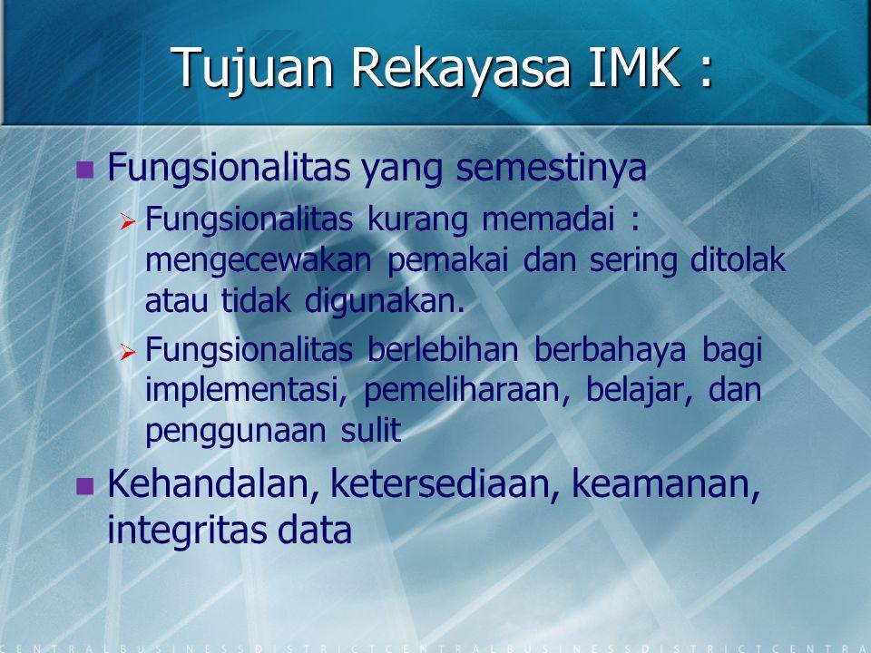 Tujuan Rekayasa IMK : Fungsionalitas yang semestinya   Fungsionalitas kurang memadai : mengecewakan pemakai dan sering ditolak atau tidak digunakan.