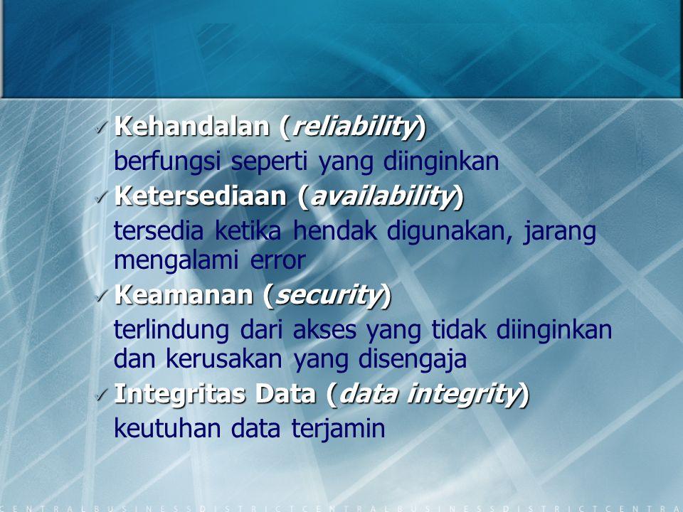 Kehandalan (reliability) Kehandalan (reliability) berfungsi seperti yang diinginkan Ketersediaan (availability) Ketersediaan (availability) tersedia k
