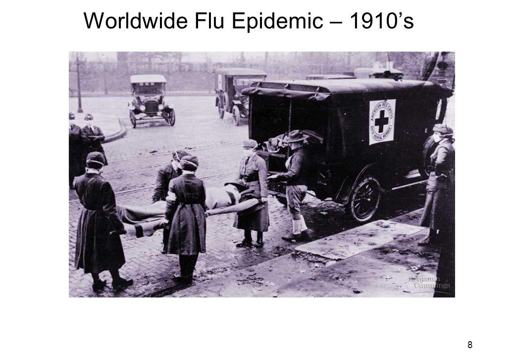 8 Worldwide Flu Epidemic – 1910's
