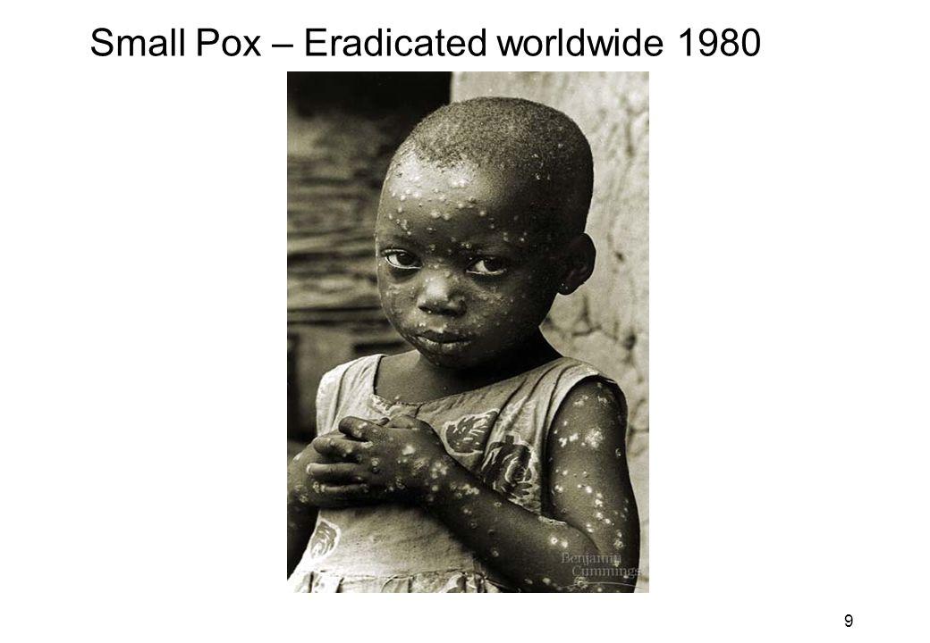 10 Polio – Worldwide eradication soon?