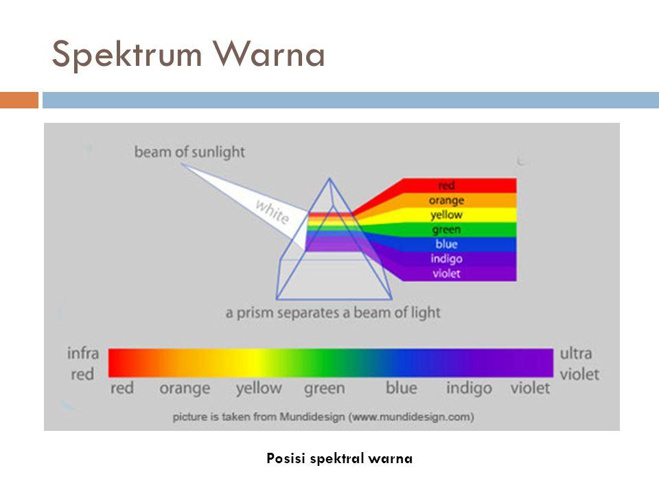 Spektrum Warna Posisi spektral warna