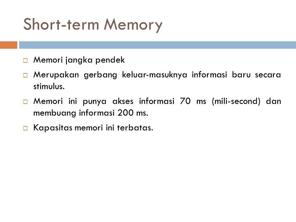 Short-term Memory  Memori jangka pendek  Merupakan gerbang keluar-masuknya informasi baru secara stimulus.  Memori ini punya akses informasi 70 ms