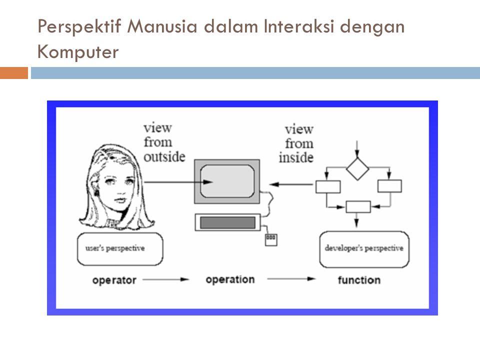 Saluran Masukan-Keluaran  Saluran masukan (input) utama pd manusia  panca indera  manusia menerima informasi dari komputer  diproses dan diolah dlm memori  output (keluaran) sesuai dengan input yg diterima.